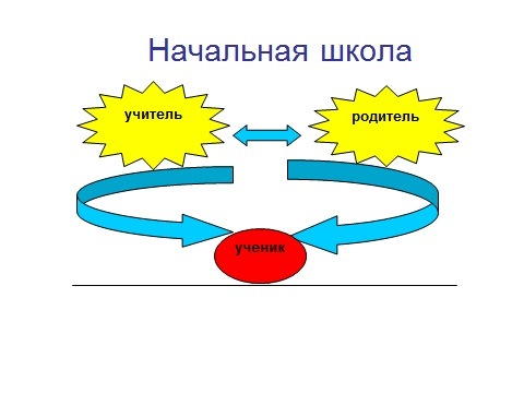 Adaptatsiya pyatiklassnikov