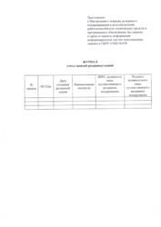 Приложение к инструкции о порядке резервного копирования и восстановления ТС