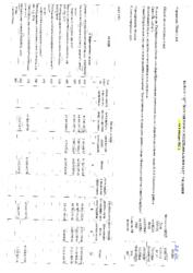 Баланс государственного учреждения на 01.01.2021