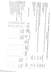 Отчет об исполнении учреждением плана на 01.01.2021
