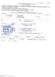 Сведения о направлениях деятельности на 01.01.2021