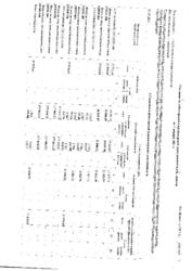 Сведения по дебиторской и кредиторской задолженности на 01.01.2021