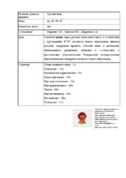 6 Русский язык