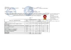 Цикличное меню 12-18 Кузнецовская 20-2